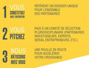 Candidater au Pass French Tech