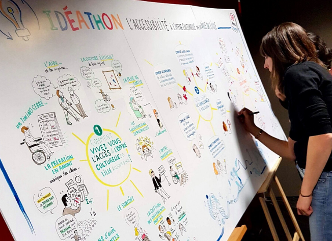 652x473-euratechnologies-idee-startups-pre-incubation-tableau